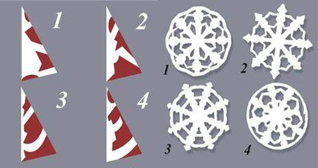 Pretty Paper Snowflakes | Lemons and Letterpress